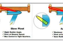 """Photo of Dock Your Boat with This """"Rudder-Control"""" Secret"""